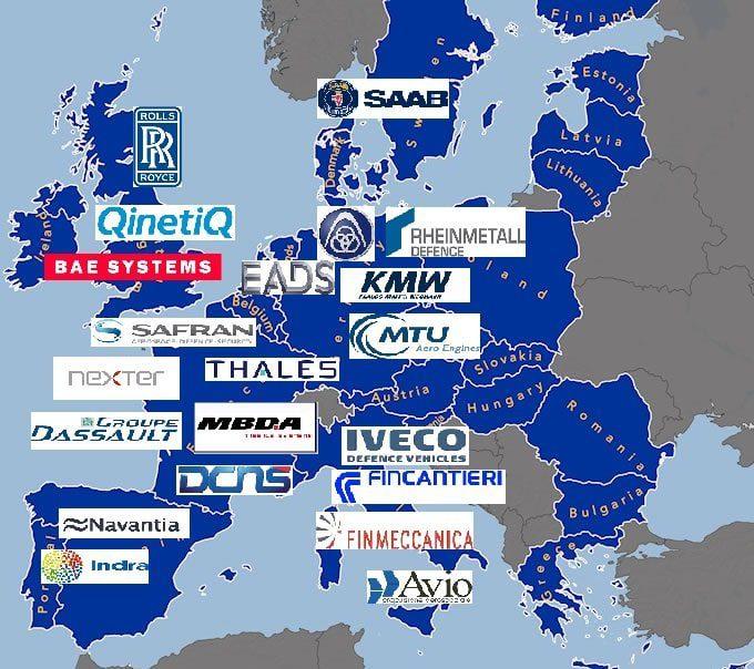 I principali gruppi industriali della difesa nell'UE.