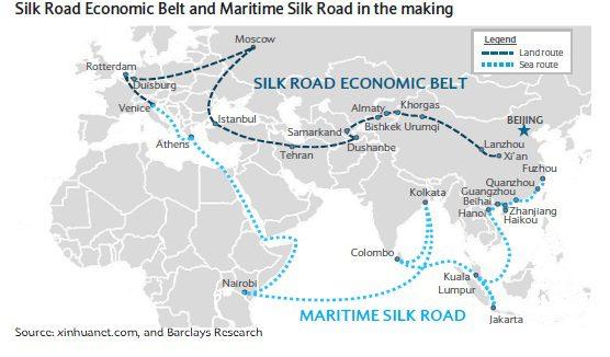 La nuova via della seta collegherà per mare e per terra la Cina con alcune delle più importanti realtà geoeconomiche dell'Eurasia.